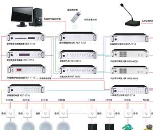 数码编程广播系统