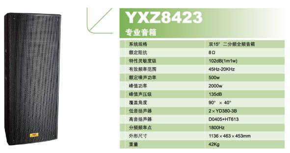 XYZ8423